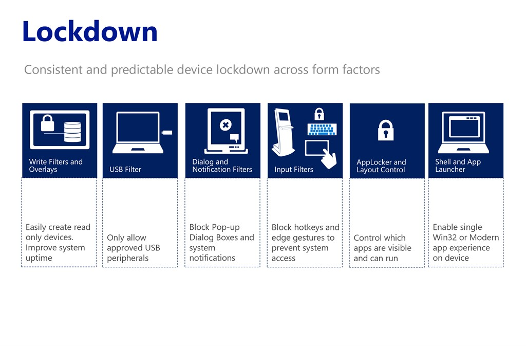 Windows Embedded Standard 10? Nein, Windows 10 IoT